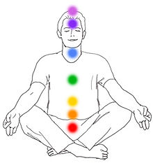220px-7-main-Chakras-illustrated-by-Gil-Dekel